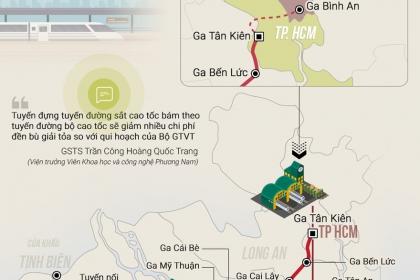 Toàn cảnh dự án đường sắt cao tốc TP.HCM - Cần Thơ