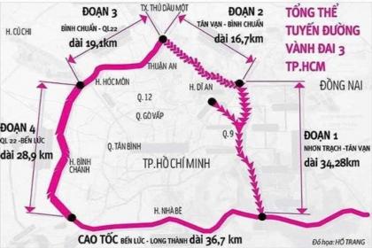 Triển khai đường vành đai 3, 4 TP.HCM theo phương thức PPP